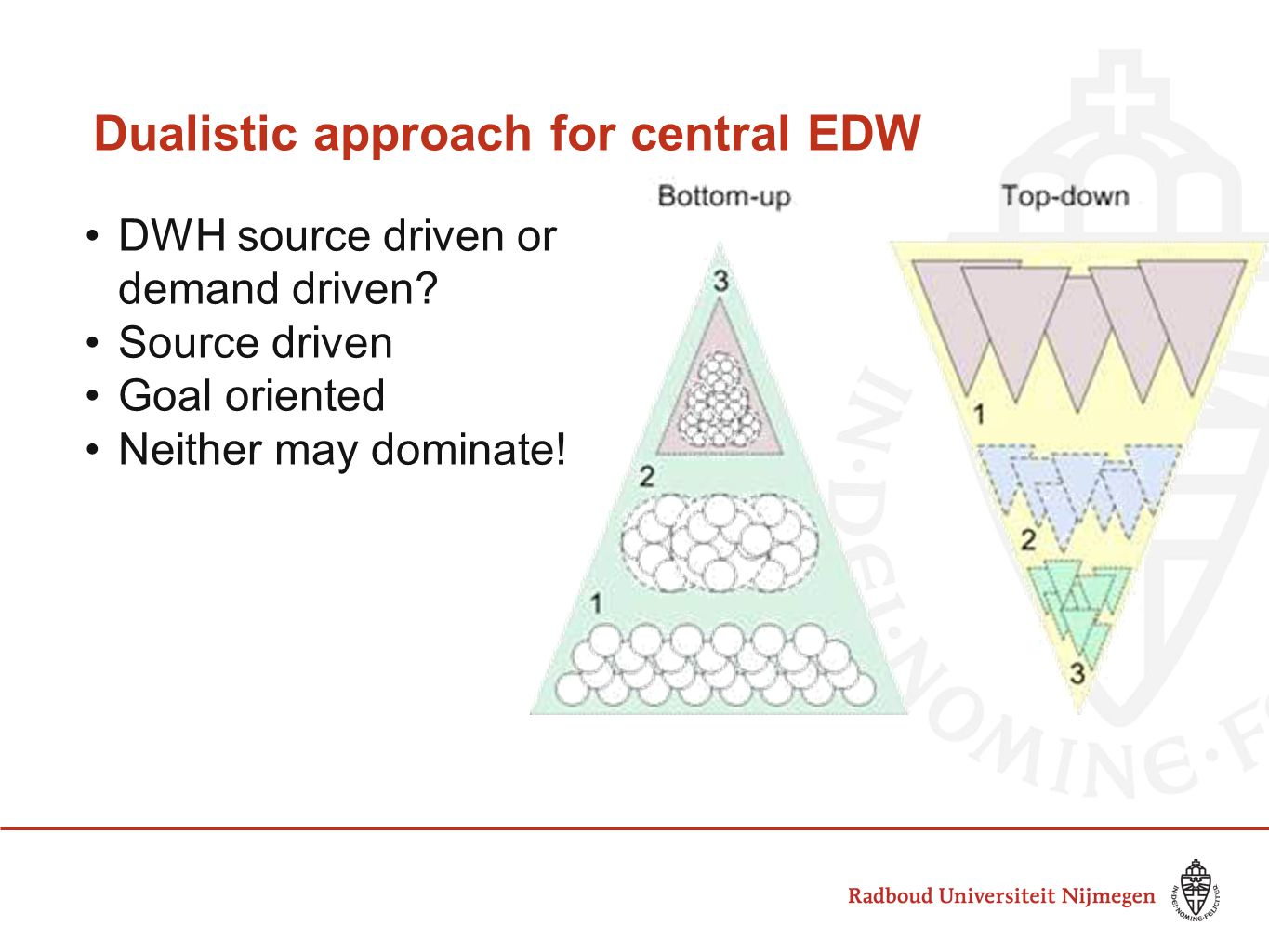 Dualistic approach for central EDW DWH source driven or demand driven.