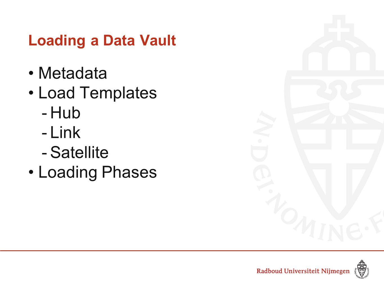 Loading a Data Vault Metadata Load Templates -Hub -Link -Satellite Loading Phases