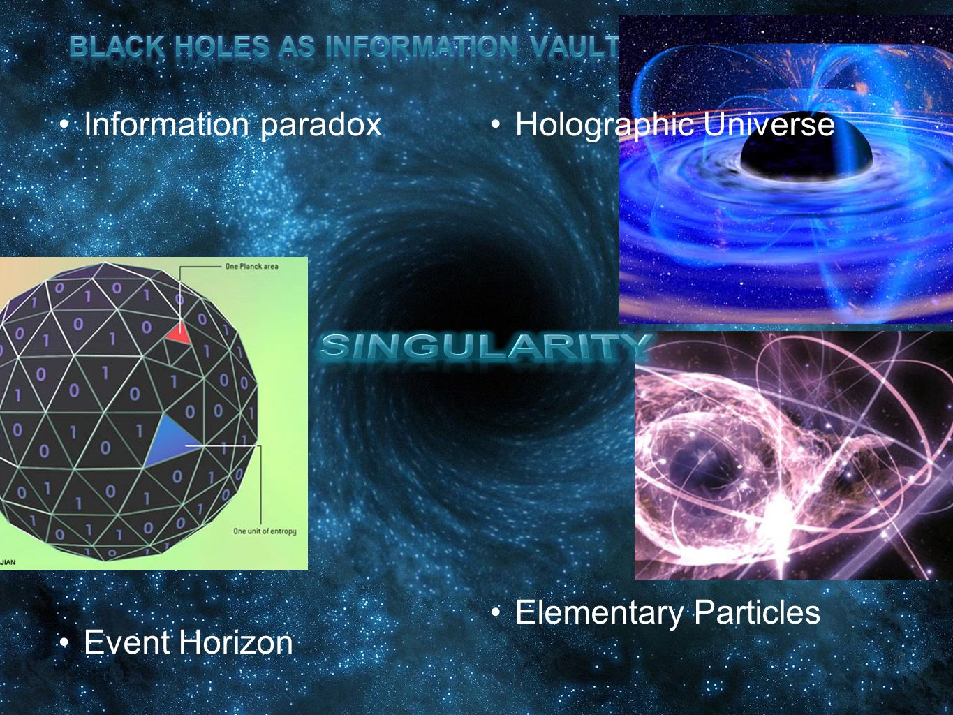 Information paradox Event Horizon Holographic Universe Elementary Particles