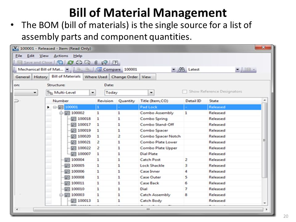 Bill of Material Management The BOM (bill of materials) is the single source for a list of assembly parts and component quantities.