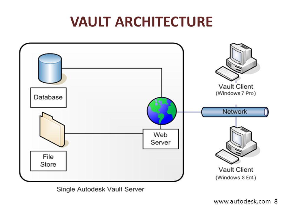 VAULT ARCHITECTURE www.autodesk.com 8 9