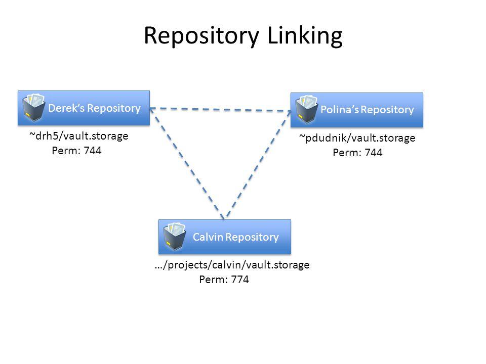 Repository Linking Derek's Repository ~drh5/vault.storage Perm: 744 Polina's Repository ~pdudnik/vault.storage Perm: 744 Calvin Repository …/projects/calvin/vault.storage Perm: 774