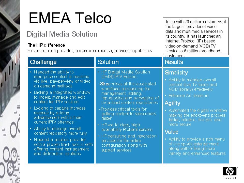 EMEA Telco Telco with 29 million customers, it the largest provider of voice, data and multimedia services in its country.