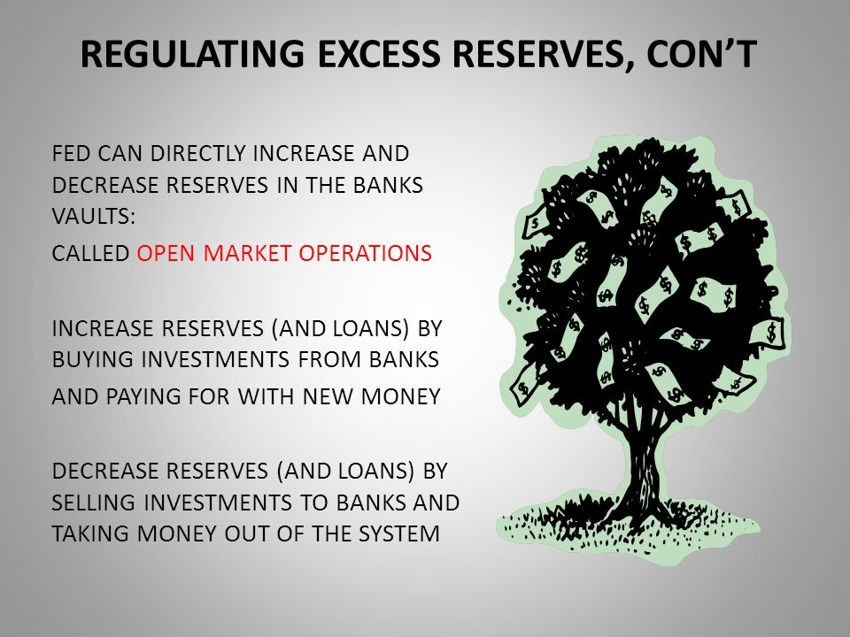 REGULATING EXCESS RESERVES, CON'T FED CAN DIRECTLY INCREASE AND DECREASE RESERVES IN THE BANKS VAULTS: CALLED OPEN MARKET OPERATIONS INCREASE RESERVES (AND LOANS) BY BUYING INVESTMENTS FROM BANKS AND PAYING FOR WITH NEW MONEY DECREASE RESERVES (AND LOANS) BY SELLING INVESTMENTS TO BANKS AND TAKING MONEY OUT OF THE SYSTEM