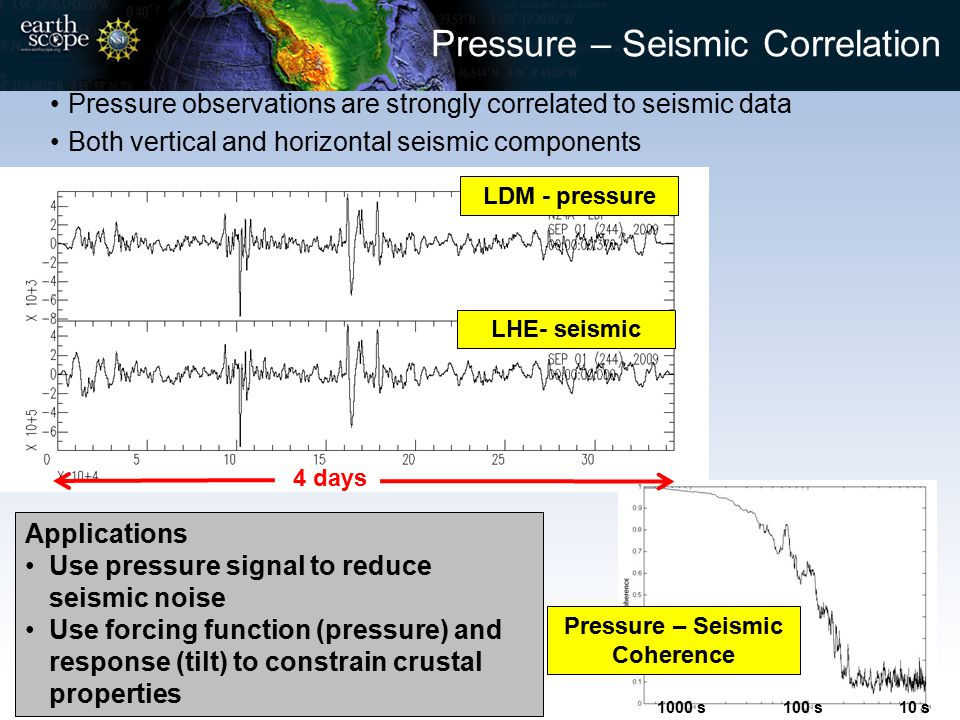 Pressure – Seismic Correlation Pressure observations are strongly correlated to seismic data Both vertical and horizontal seismic components LDM - pre