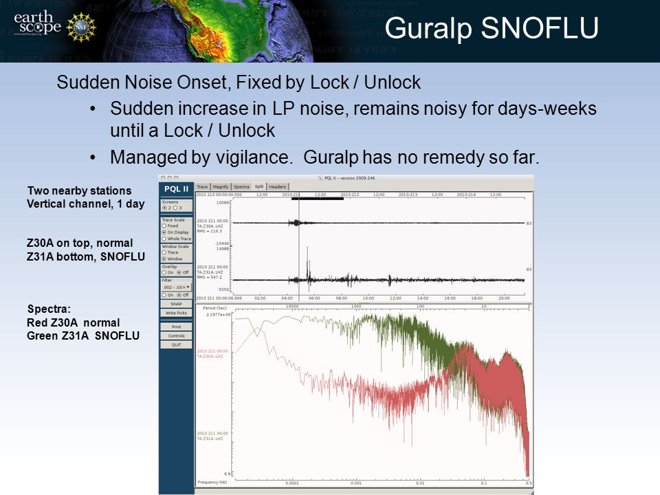 Guralp SNOFLU Sudden Noise Onset, Fixed by Lock / Unlock Sudden increase in LP noise, remains noisy for days-weeks until a Lock / Unlock Managed by vi
