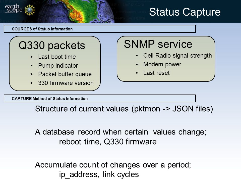 Status Capture Q330 packets Last boot time Pump indicator Packet buffer queue 330 firmware version SNMP service Cell Radio signal strength Modem power