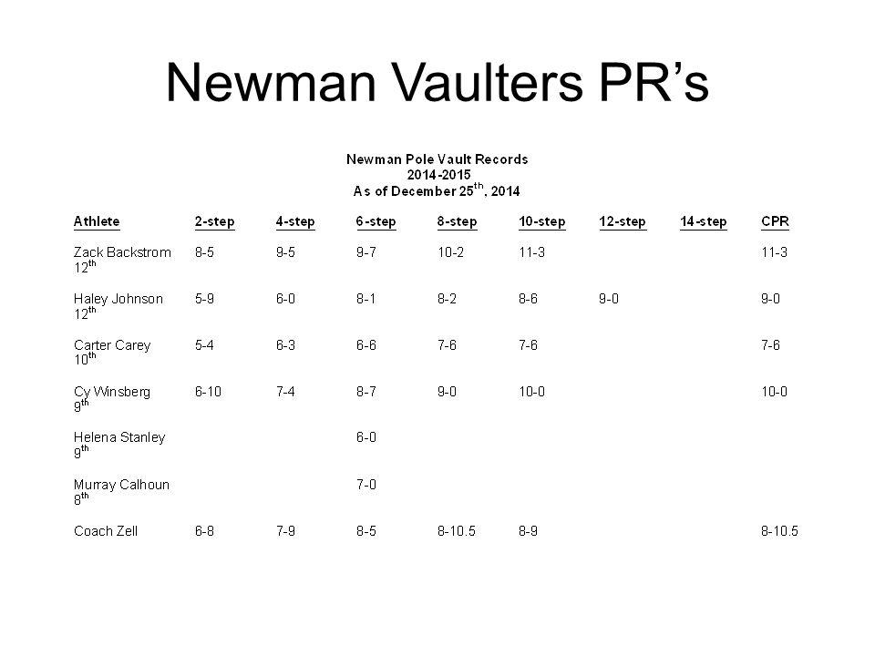 Newman Vaulters PR's