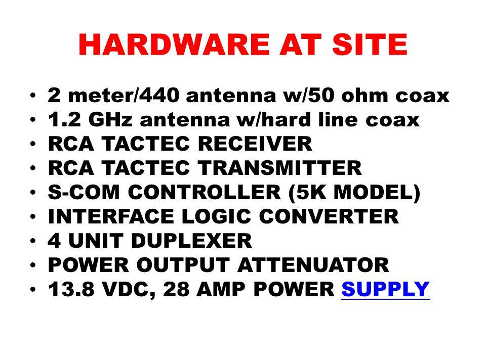 HARDWARE AT SITE 2 meter/440 antenna w/50 ohm coax 1.2 GHz antenna w/hard line coax RCA TACTEC RECEIVER RCA TACTEC TRANSMITTER S-COM CONTROLLER (5K MO