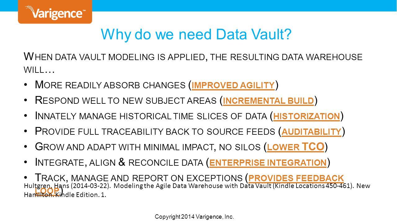 Copyright © 2013 Varigence, Inc. Why do we need Data Vault.