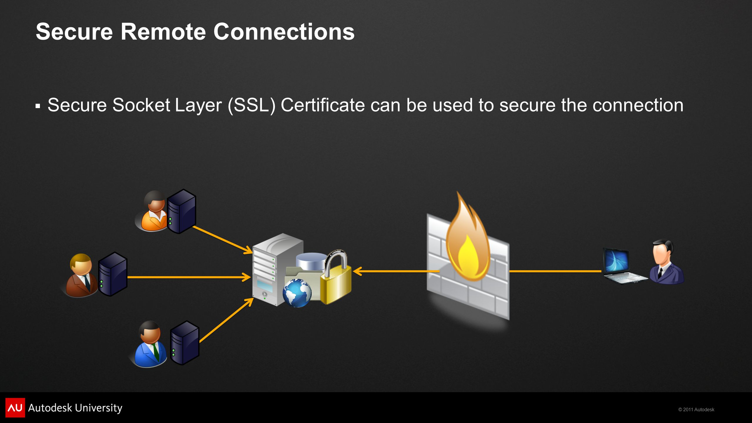 © 2011 Autodesk Secure Remote Connections  Secure Socket Layer (SSL) Certificate can be used to secure the connection