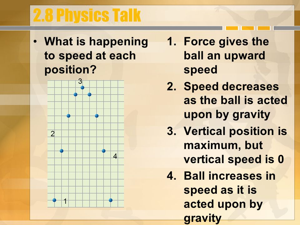 2.8 Physics Talk What is happening to speed at each position.