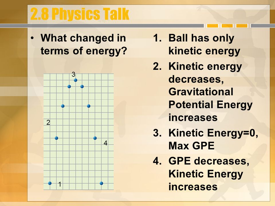 November 5, 2010 HW: None Learning Objectives:  Describe kinetic, gravitational potential, and elastic energy and the variables that influence them –Explain conservation of energy Success Criteria: –Apply equations for kinetic energy, gravitational potential energy, and elastic energy –Recognize that restoring forces are active when objects are deformed –Apply the equation for the force necessary to compress or stretch a string –Conduct simulations of transformations of energy involved in the pole vault.