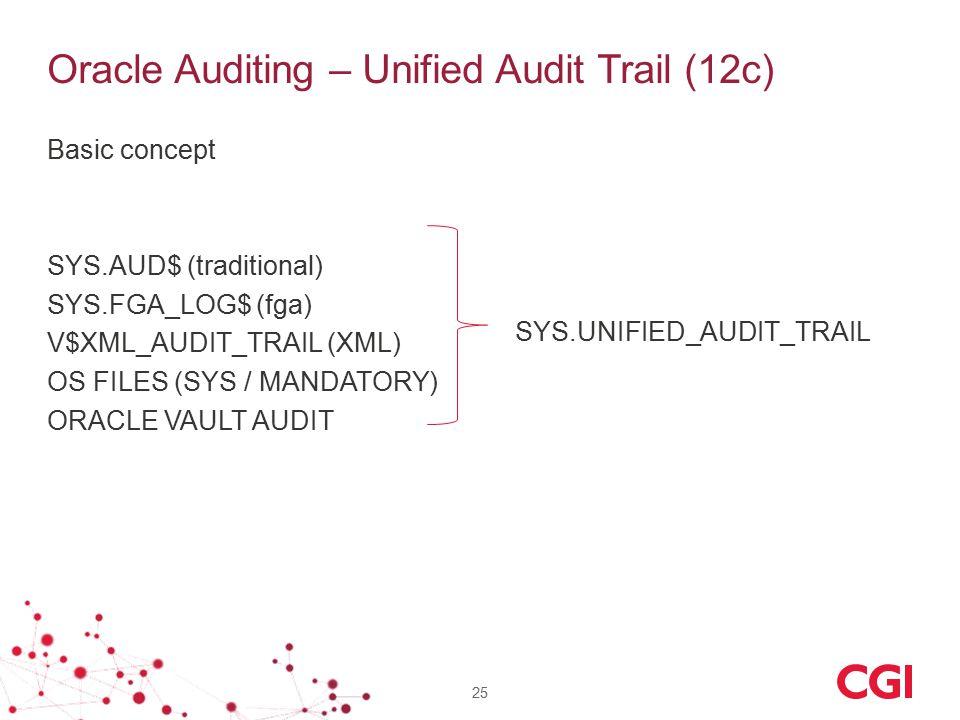 Oracle Auditing – Unified Audit Trail (12c) Basic concept SYS.AUD$ (traditional) SYS.FGA_LOG$ (fga) V$XML_AUDIT_TRAIL (XML) OS FILES (SYS / MANDATORY)