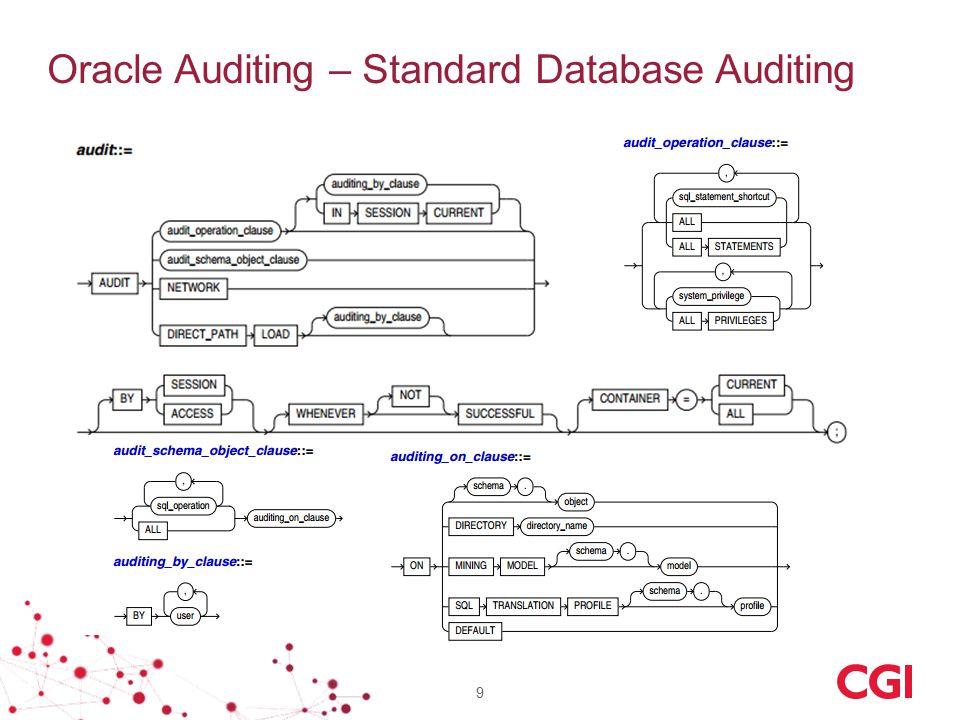 Oracle Auditing – Standard Database Auditing 9