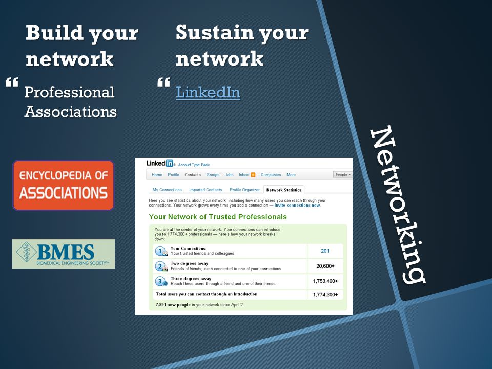 Networking Build your network Sustain your network  Professional Associations  LinkedIn LinkedIn
