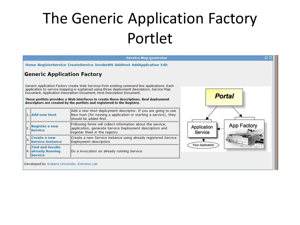 The Generic Application Factory Portlet