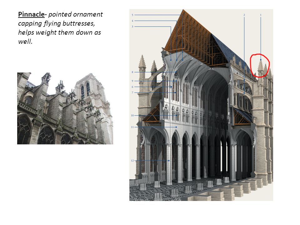 Flying buttress-transfers the thrusts of the nave vaults across the roofs of the side aisles to the exterior wall.