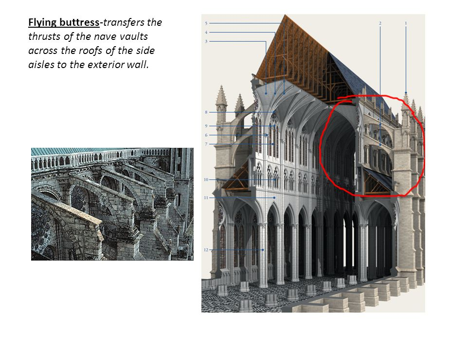 Vaulting web-the masonry blocks that fill the area between the ribs of a groin vault.
