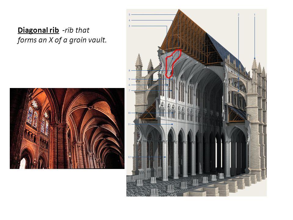 Diagonal rib -rib that forms an X of a groin vault.