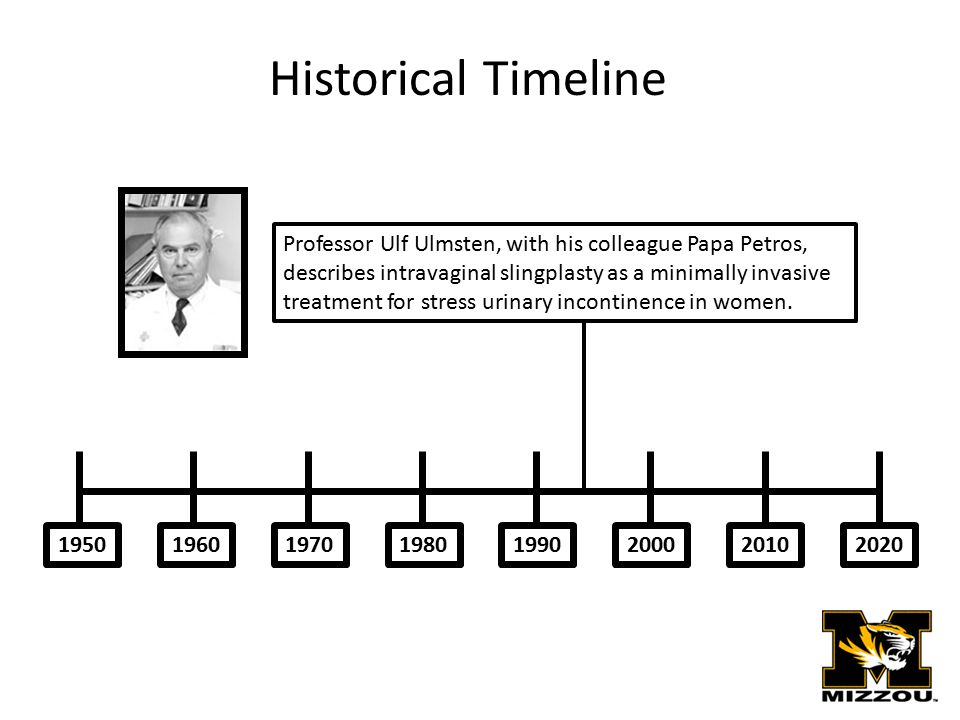 Historical Timeline 19501970201020001990198019602020 Professor Ulf Ulmsten, with his colleague Papa Petros, describes intravaginal slingplasty as a mi