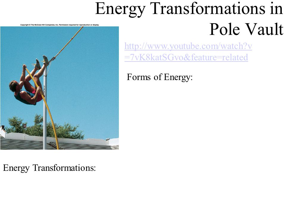 Energy Transformations in Pole Vault Forms of Energy: Energy Transformations: http://www.youtube.com/watch?v =7vK8katSGvo&feature=related