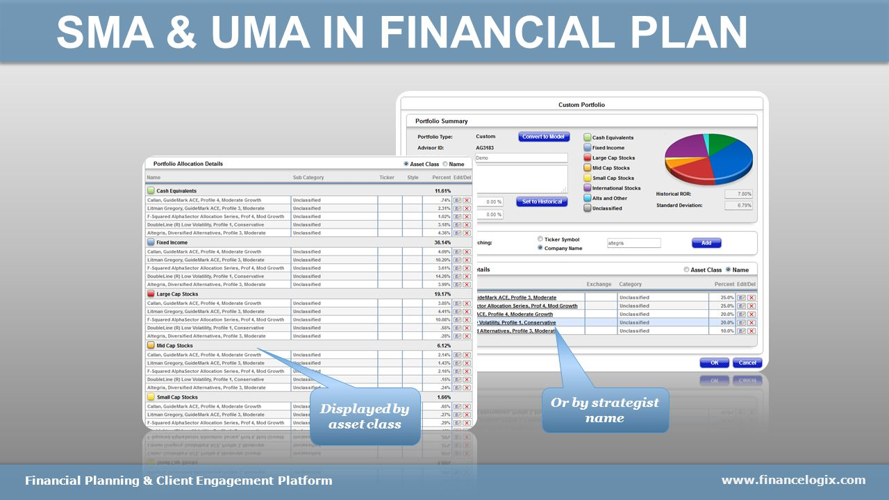 SMA & UMA IN FINANCIAL PLAN www.financelogix.com Financial Planning & Client Engagement Platform Displayed by asset class Or by strategist name