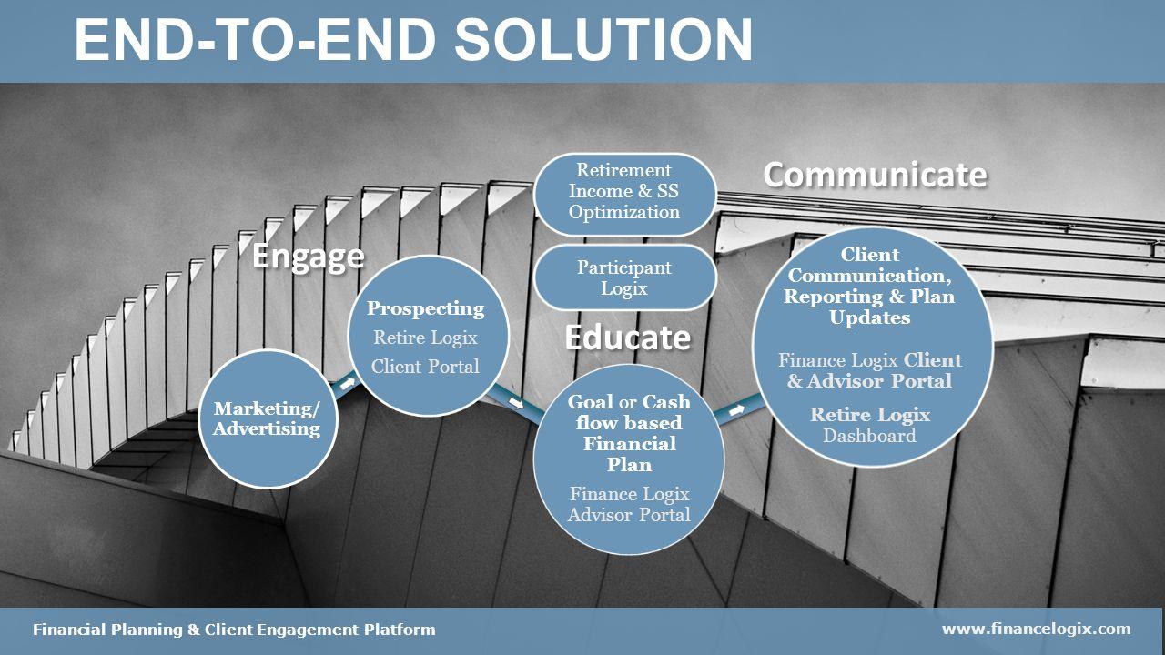 = innovation www.financelogix.com 800.557.1780 `