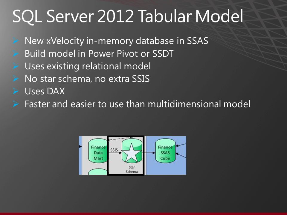  New xVelocity in-memory database in SSAS  Build model in Power Pivot or SSDT  Uses existing relational model  No star schema, no extra SSIS  Uses DAX  Faster and easier to use than multidimensional model SQL Server 2012 Tabular Model