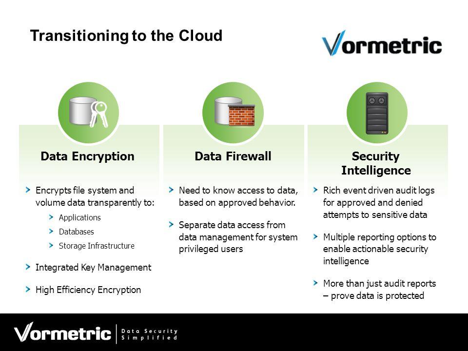 Data EncryptionData FirewallSecurity Intelligence Encrypts file system and volume data transparently to: Applications Databases Storage Infrastructure