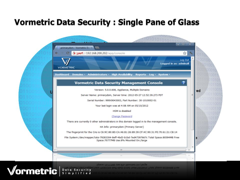 Vormetric Data Security : Single Pane of Glass Data Security Manager Database Unstructured Database Unstructured Traditional Infrastructure Vormetric