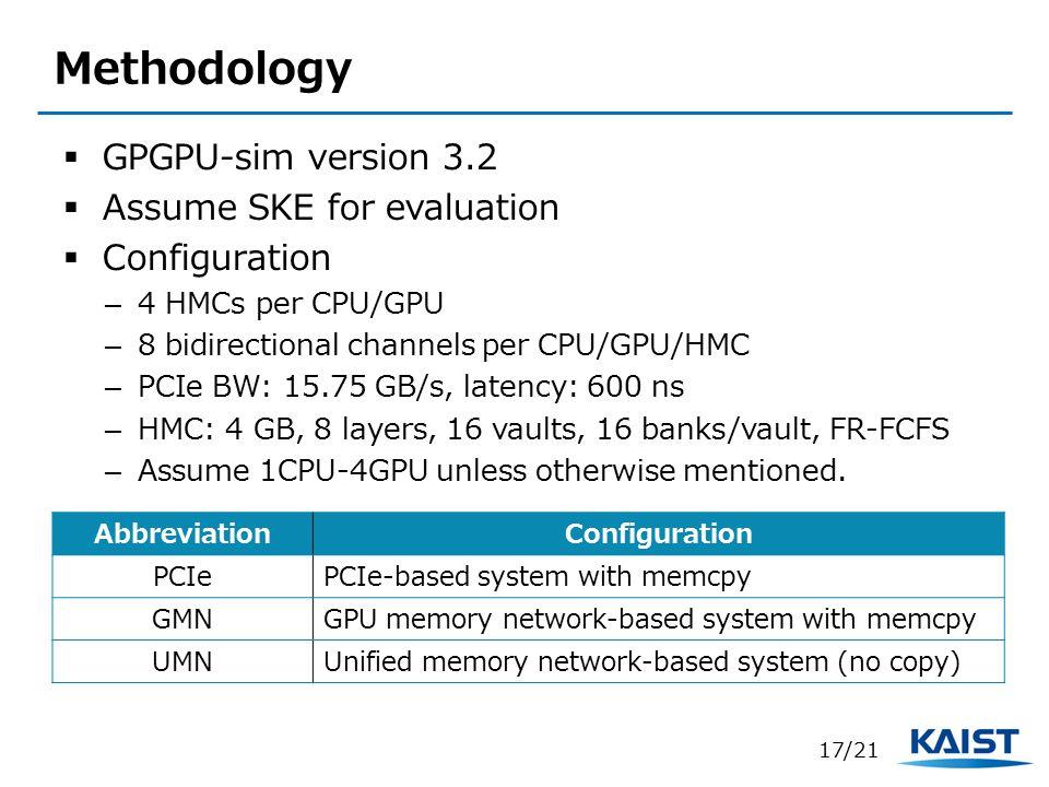 Methodology  GPGPU-sim version 3.2  Assume SKE for evaluation  Configuration – 4 HMCs per CPU/GPU – 8 bidirectional channels per CPU/GPU/HMC – PCIe BW: 15.75 GB/s, latency: 600 ns – HMC: 4 GB, 8 layers, 16 vaults, 16 banks/vault, FR-FCFS – Assume 1CPU-4GPU unless otherwise mentioned.