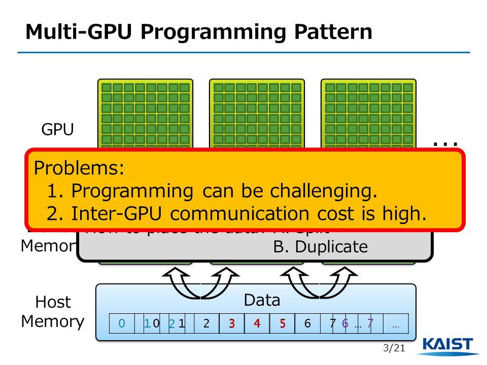 Multi-GPU Programming Pattern GPU … 01234567… Data 014 7… 23 5 6 Device Memory 3/21 Host Memory How to place the data.