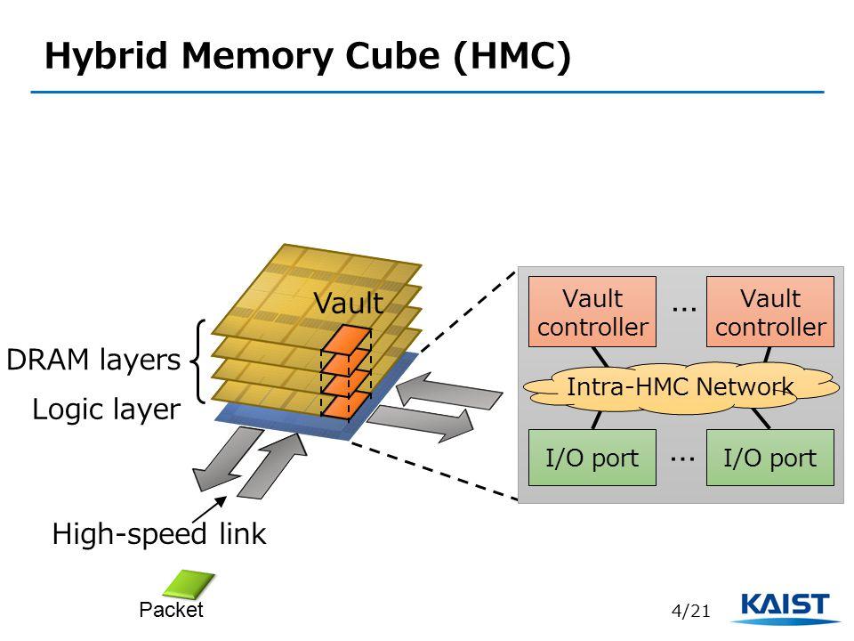 Hybrid Memory Cube (HMC) Logic layer High-speed link DRAM layers I/O port … Vault controller I/O port Intra-HMC Network Vault controller … Packet 4/21 Vault
