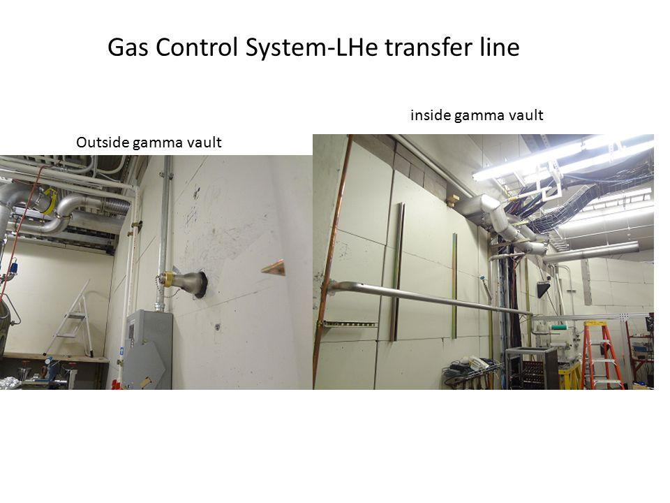 Outside gamma vault inside gamma vault Gas Control System-LHe transfer line