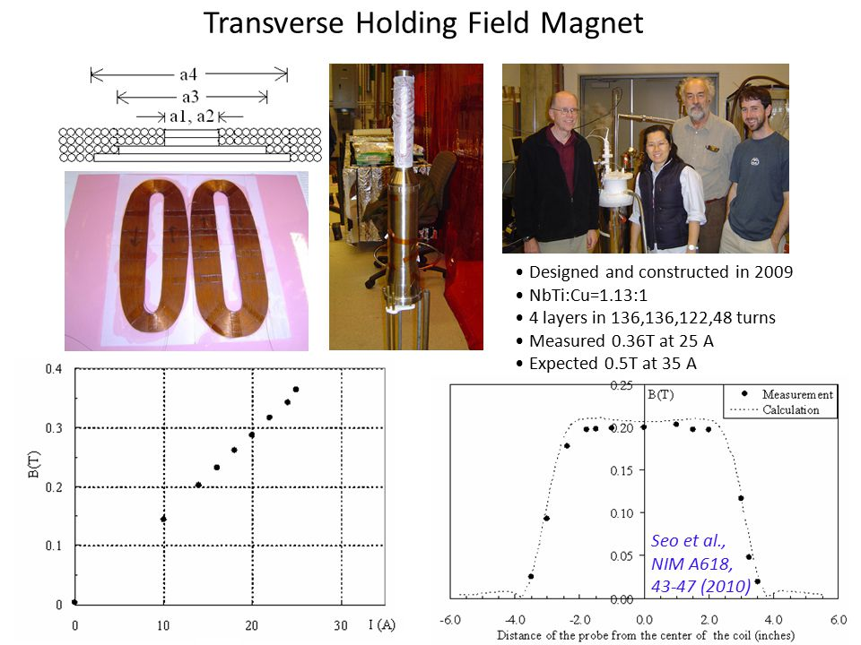 Transverse Holding Field Magnet Designed and constructed in 2009 NbTi:Cu=1.13:1 4 layers in 136,136,122,48 turns Measured 0.36T at 25 A Expected 0.5T