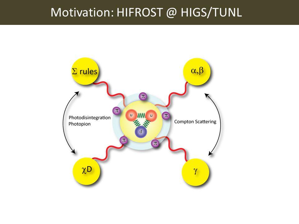 Motivation: HIFROST @ HIGS/TUNL