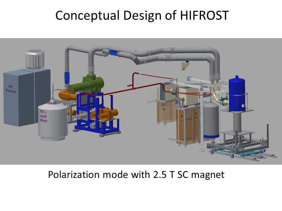 Data-production mode with a detector array Conceptual Design of HIFROST