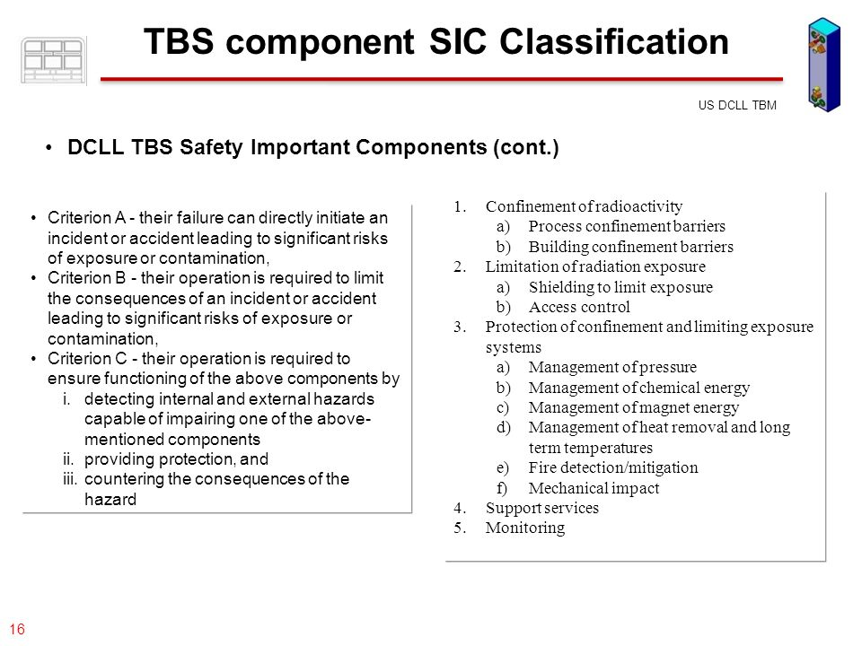 077-05/rs US DCLL TBM 16 TBS component SIC Classification DCLL TBS Safety Important Components (cont.) Criterion A - their failure can directly initia