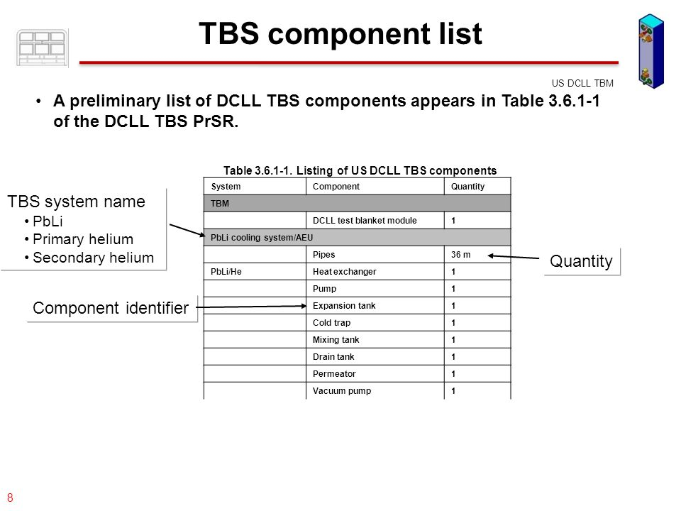 077-05/rs US DCLL TBM 39 Waste Classification Waste classification from: J.