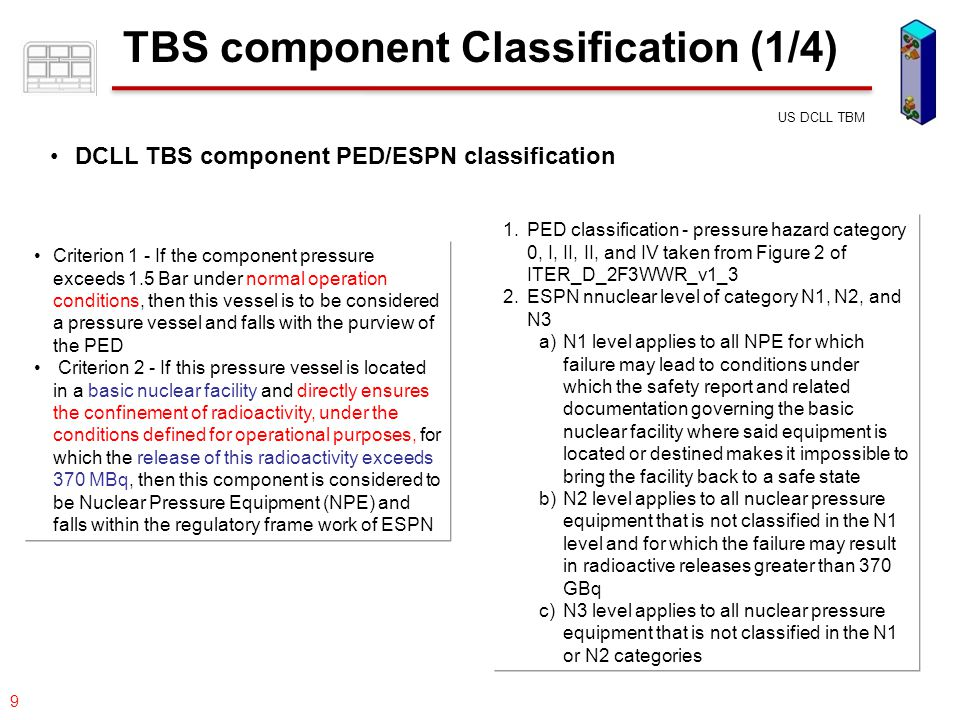 077-05/rs US DCLL TBM 9 TBS component Classification (1/4) DCLL TBS component PED/ESPN classification Criterion 1 - If the component pressure exceeds