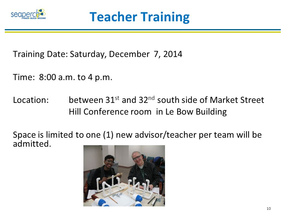 Teacher Training Training Date: Saturday, December 7, 2014 Time: 8:00 a.m.