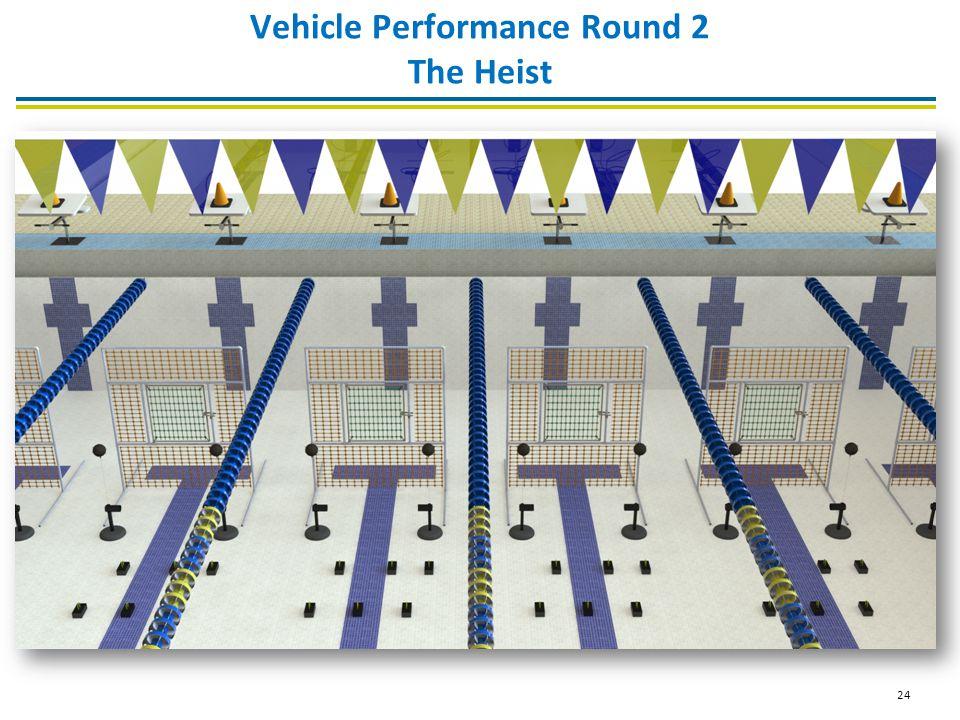 24 Vehicle Performance Round 2 The Heist