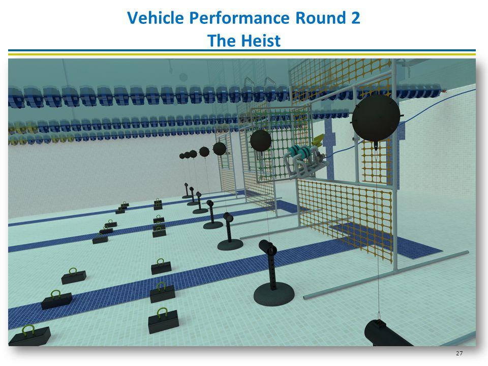 27 Vehicle Performance Round 2 The Heist