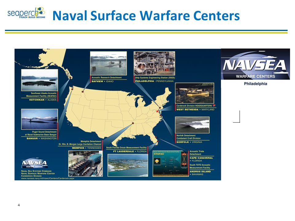 4 Naval Surface Warfare Centers