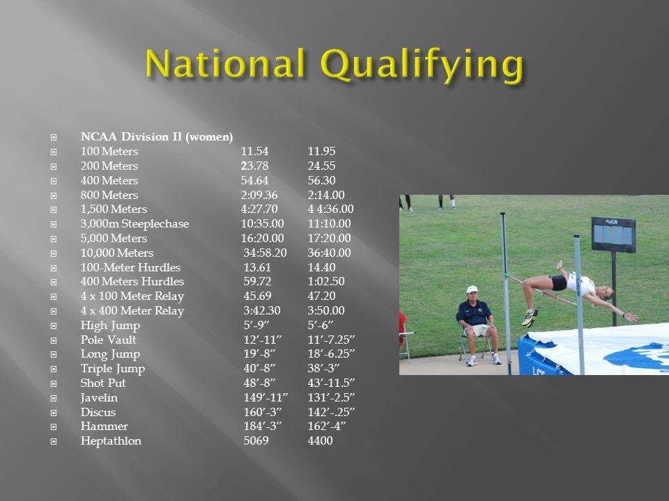  NCAA Division II (women)  100 Meters 11.54 11.95  200 Meters 2 3.78 24.55  400 Meters 54.64 56.30  800 Meters 2:09.36 2:14.00  1,500 Meters 4:27.70 4 4:36.00  3,000m Steeplechase 10:35.00 11:10.00  5,000 Meters 16:20.00 17:20.00  10,000 Meters 34:58.20 36:40.00  100-Meter Hurdles 13.61 14.40  400 Meters Hurdles 59.72 1:02.50  4 x 100 Meter Relay 45.69 47.20  4 x 400 Meter Relay 3:42.30 3:50.00  High Jump 5'-9 5'-6  Pole Vault 12'-11 11'-7.25  Long Jump 19'-8 18'-6.25  Triple Jump 40'-8 38'-3  Shot Put 48'-8 43'-11.5  Javelin 149'-11 131'-2.5  Discus 160'-3 142'-.25  Hammer 184'-3 162'-4  Heptathlon 5069 4400