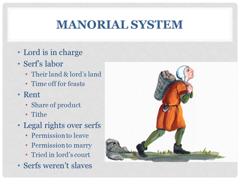 MANORIAL SYSTEM Lord is in charge Serf's labor Their land & lord's land Time off for feasts Rent Share of product Tithe Legal rights over serfs Permission to leave Permission to marry Tried in lord's court Serfs weren't slaves