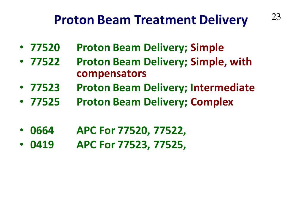 Proton Beam Treatment Delivery 77520Proton Beam Delivery; Simple 77522Proton Beam Delivery; Simple, with compensators 77523Proton Beam Delivery; Inter