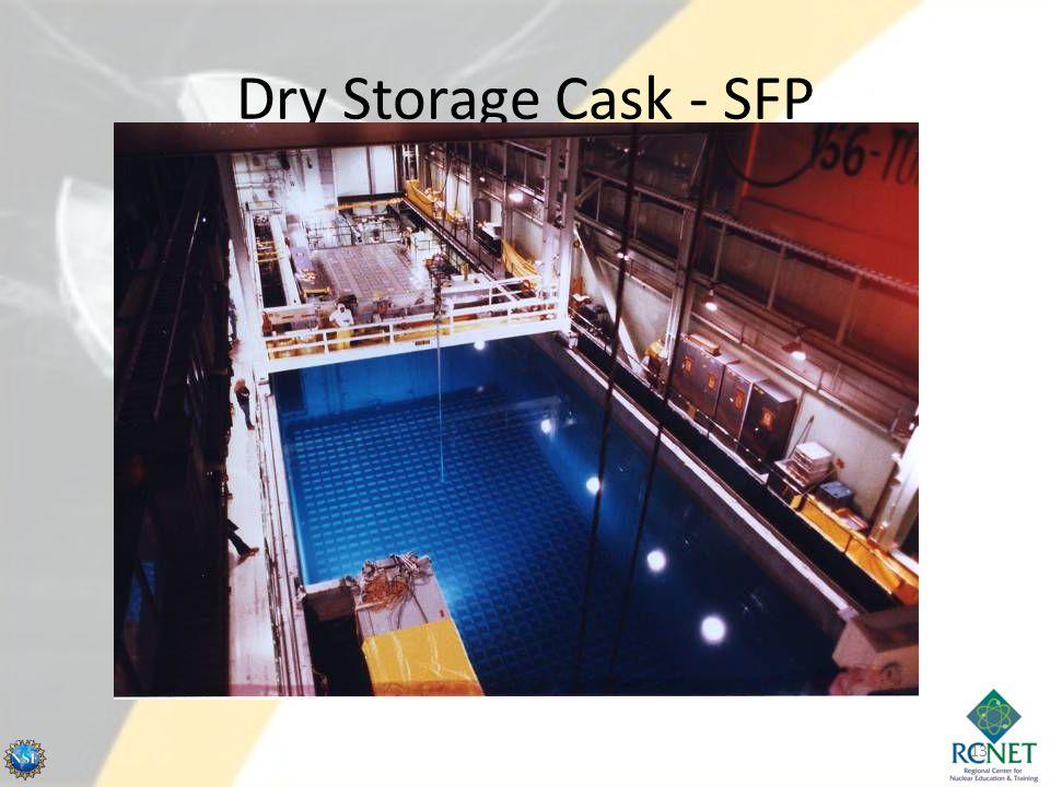 Dry Storage Cask - SFP 13