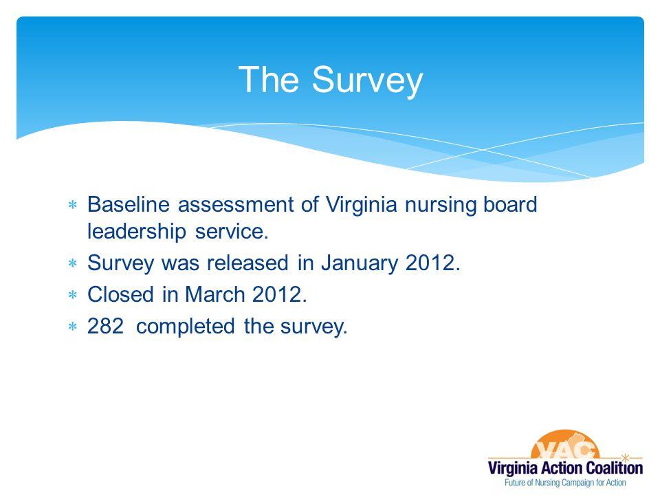 The Survey  Baseline assessment of Virginia nursing board leadership service.